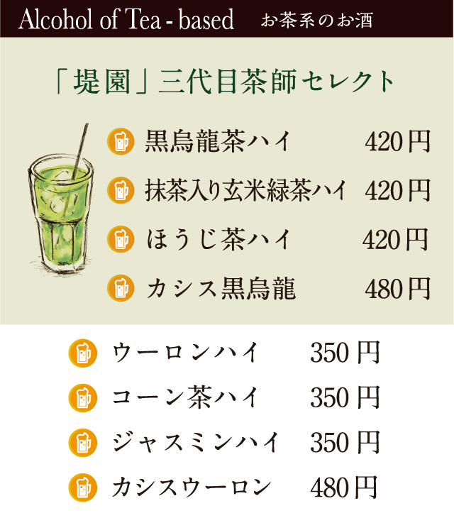 Alcohol of Tea
